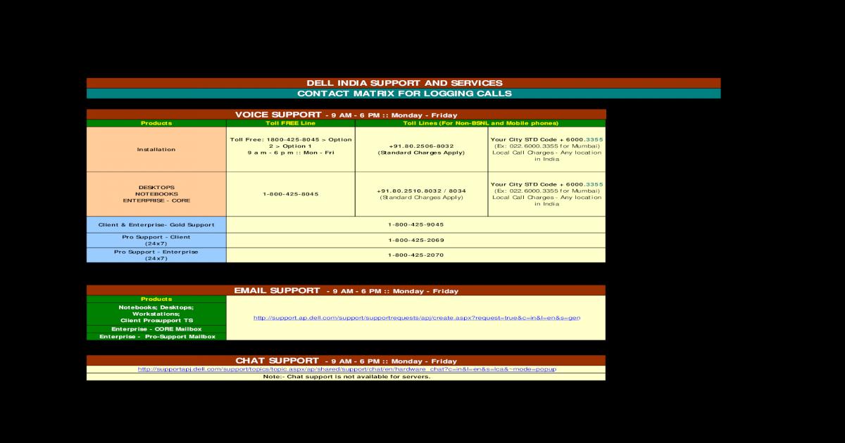dell india services escalation matrix