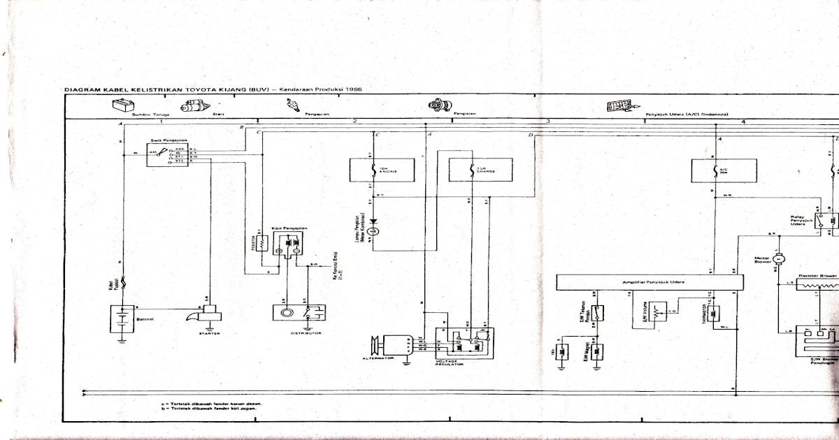 Diagram kelistrikan kijang 5kpdf asfbconference2016 Image collections