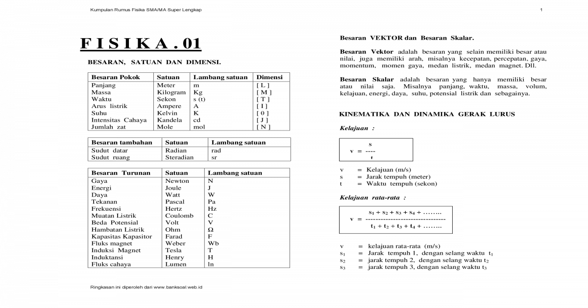 Kumpulan Rumus Fisika Sma Ma Super Lengkap Pdf