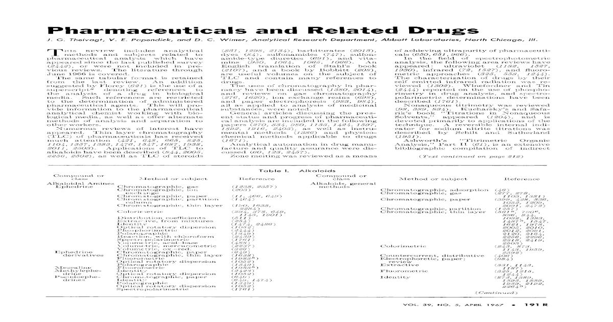 Sedating antihistamines nzz