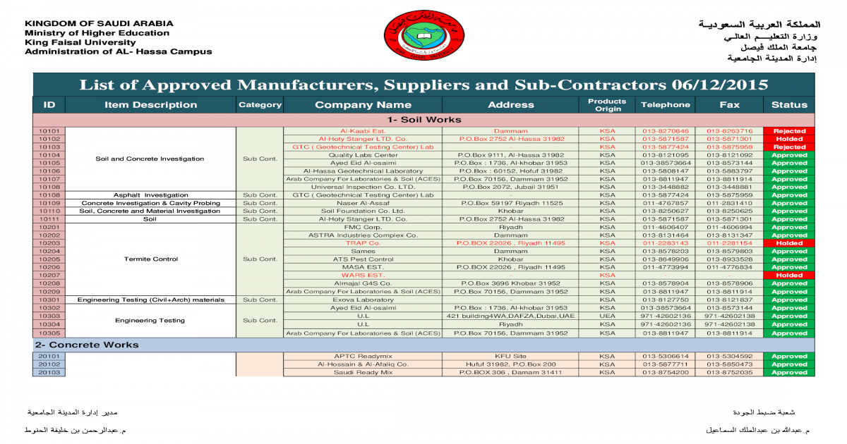 List of Approved Manufacturers, Suppliers and Sub     of