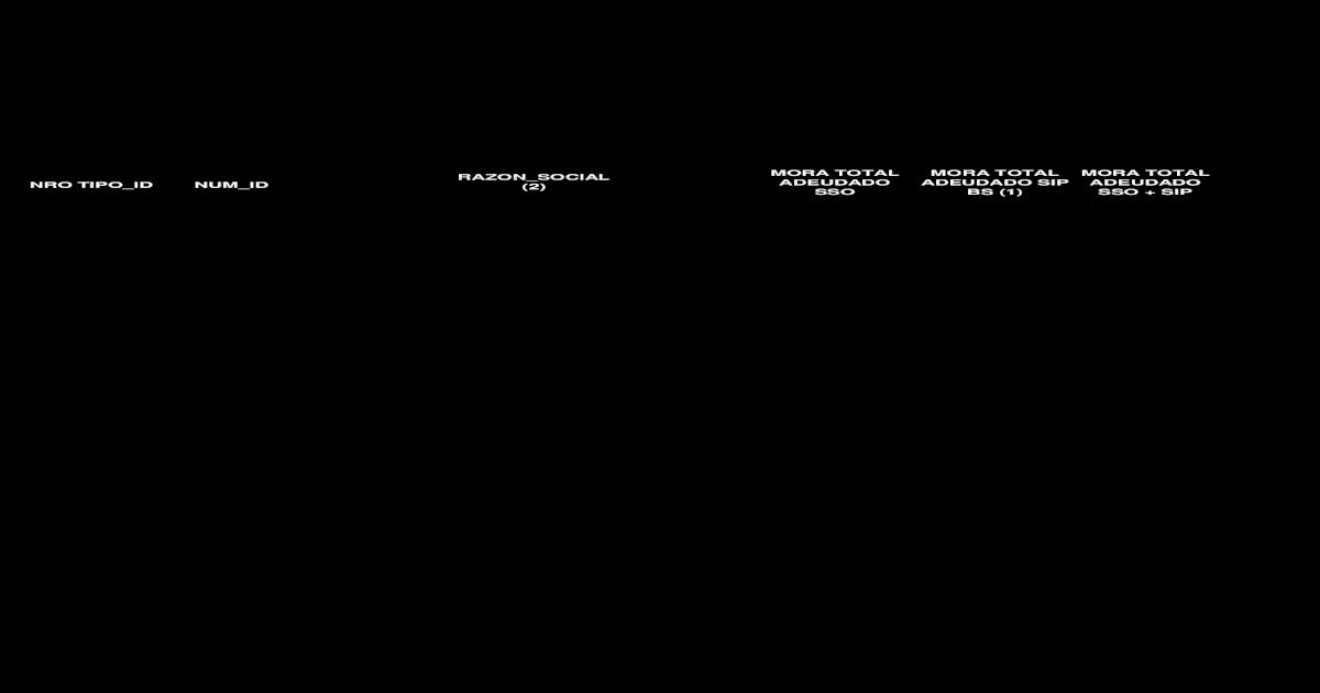 264c06aa97e7 FUTURO DE BOLIVIA S.A. AFP 2 3 4 5 6 7 8 9 10 11 12 13 14 15 16 17 18 19 20  21 22 23 24 25 26 27 28 ...