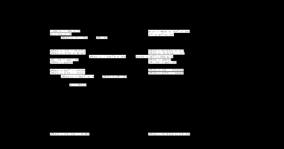 Worksheet: Function Notation, Domain, Range - 2017...Worksheet ...