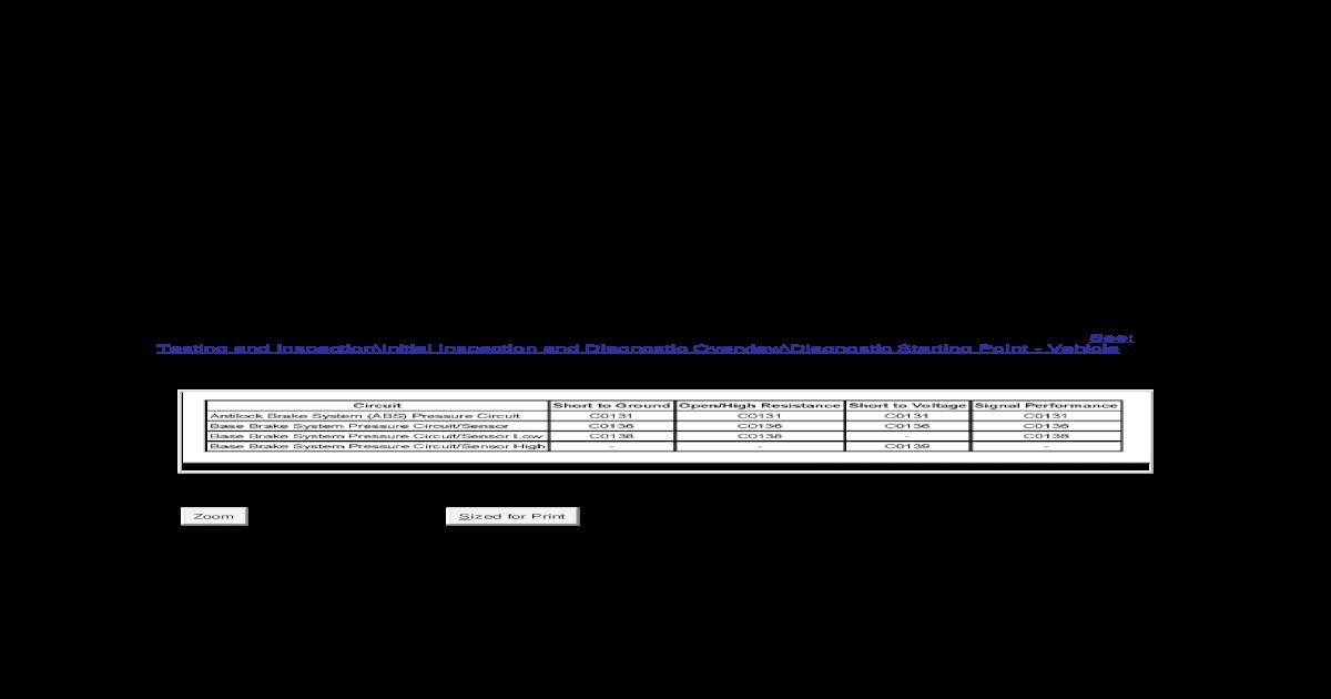 C1225 Abs Code Toyota