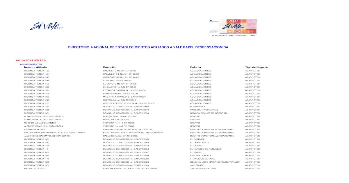 Directorio Nacional de Vales de Despensa 88a6e2108f4d1