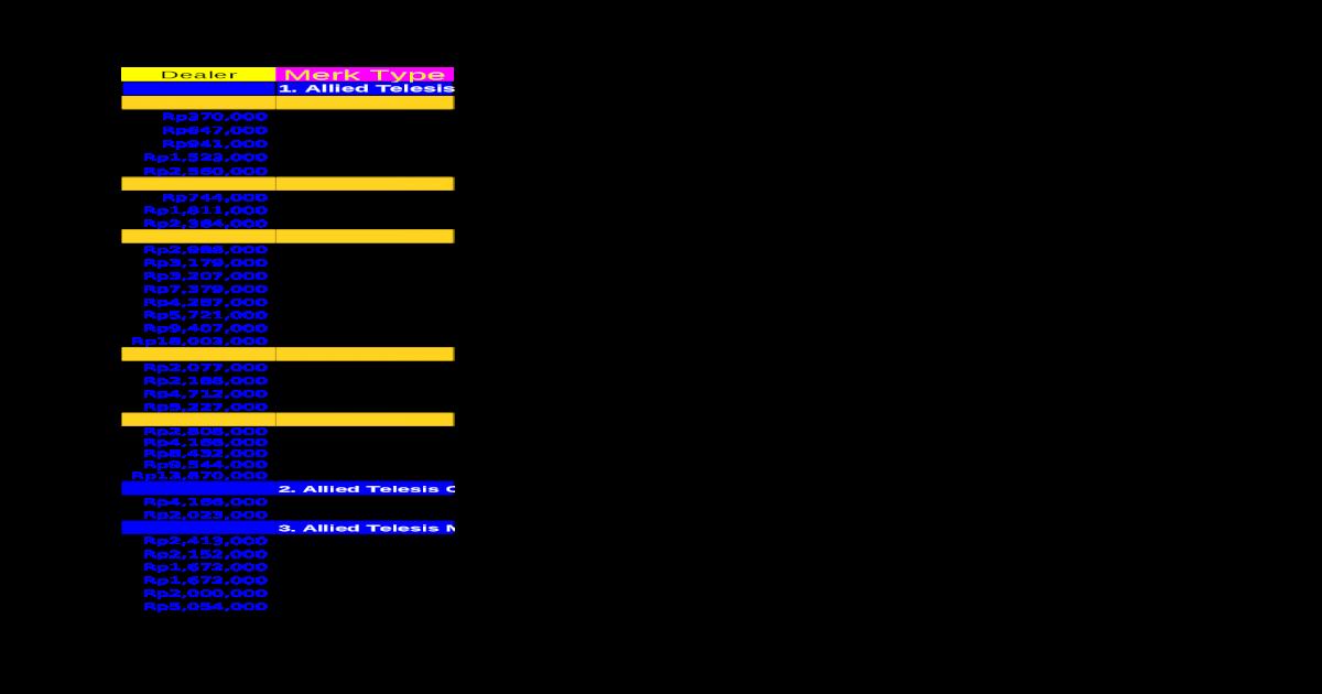 XLS]Sutomo 031- viewHarga Promo Termurah UPS ICA CE1200 1200VA UPS