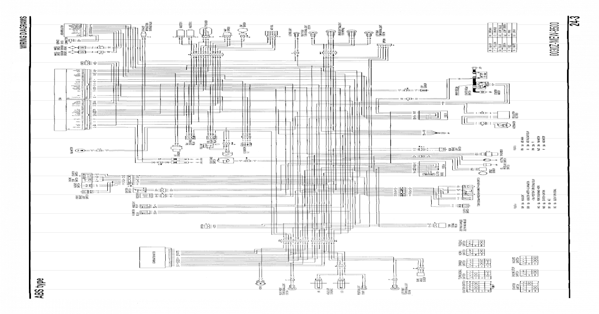 honda nt700 wiring diagram honda shadow 700, honda motor bik, hondant700v wiring diagrams on honda shadow 700, honda motor bik, honda st1300,
