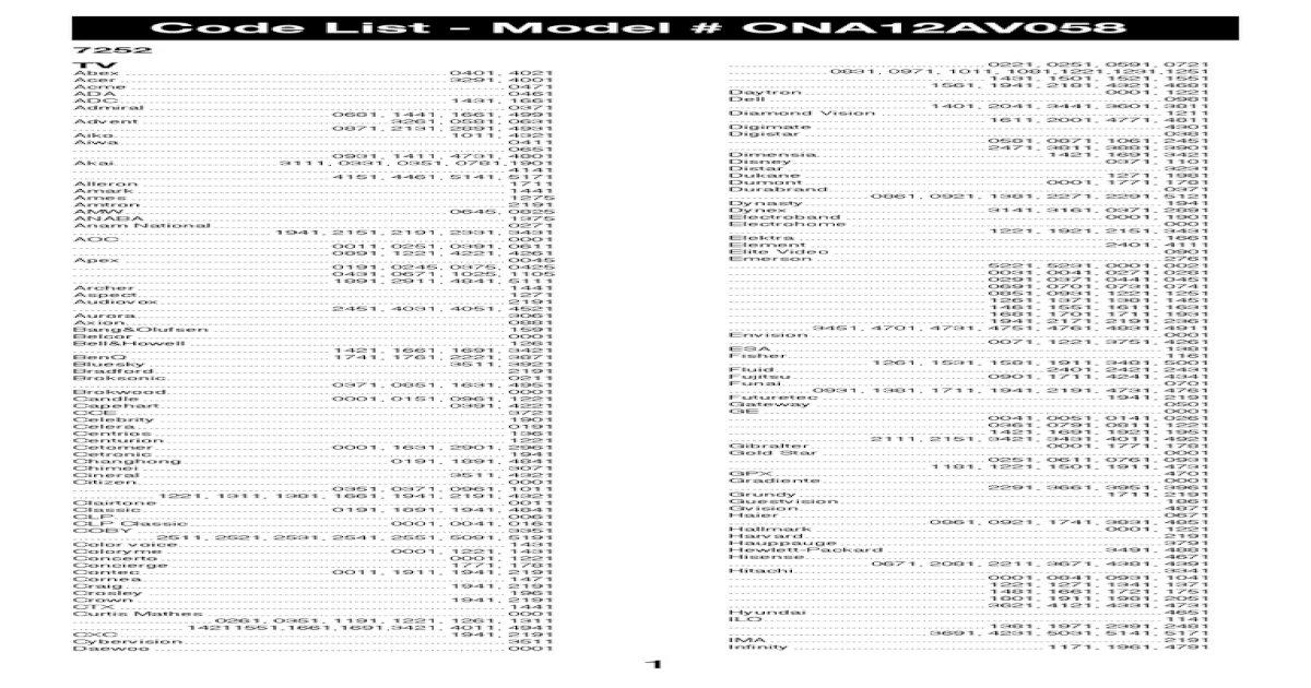 Onn Universal Remote Codes ONA12AV058