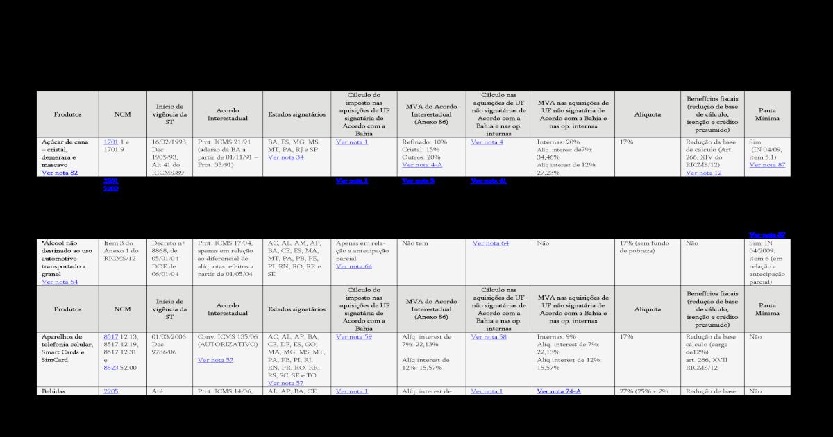 c86c3dacd91 tabela sumario1 (1)