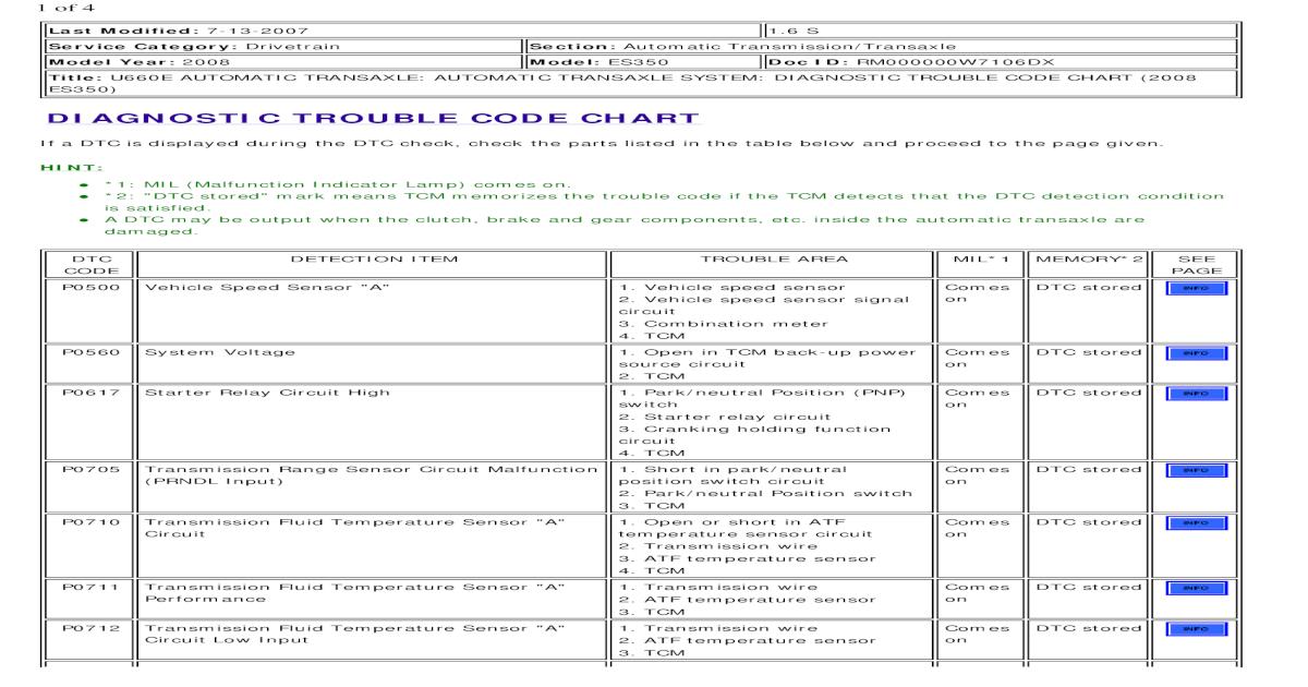 Dtc 1 Code