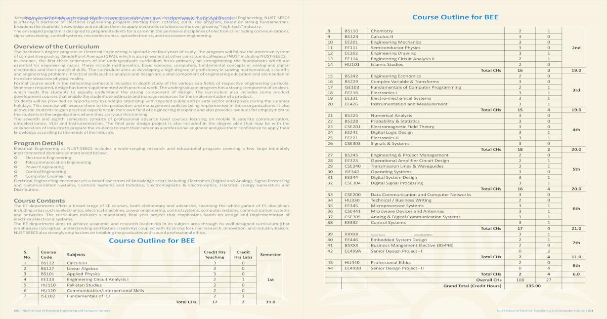 Graduate Profile SEECS BEE pdf