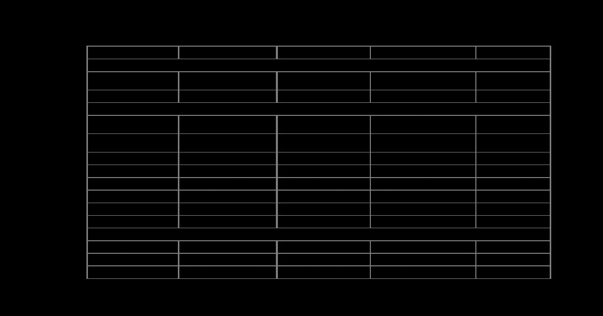 Product equivalents AVIN BP CASTROL EXXON MOBIL SHELL