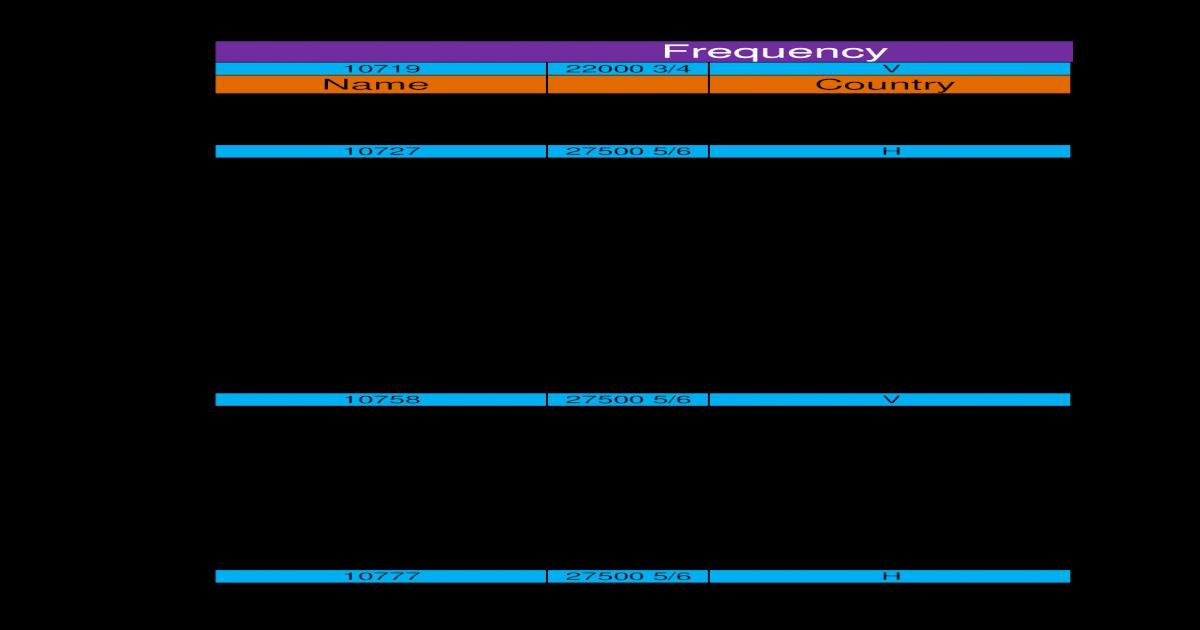 Frequency - nmisr com Nilesat Test Al Hadath Egypt Test 12188 27500