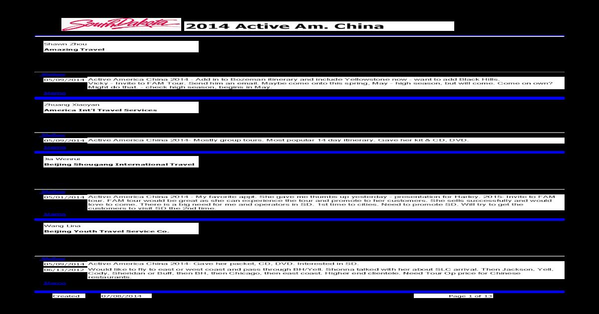 2014 Active Am  China - South Dakota Visitor Site: China