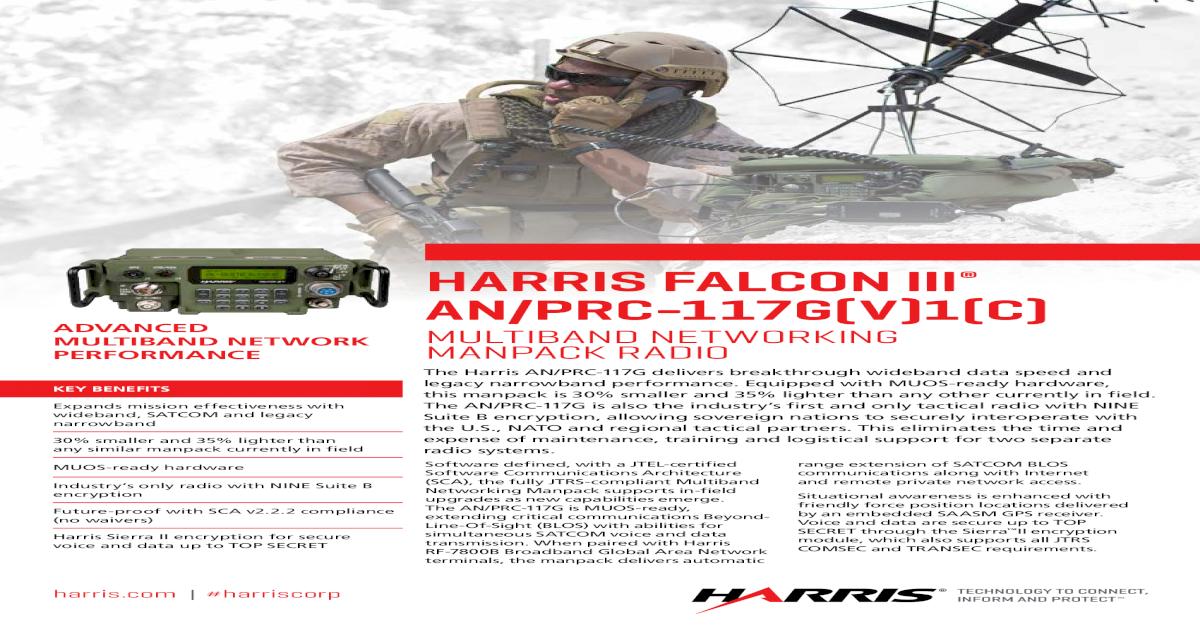 HARRIS FALCON III AN/PRC-117G(V)1(C) | #harriscorp HARRIS
