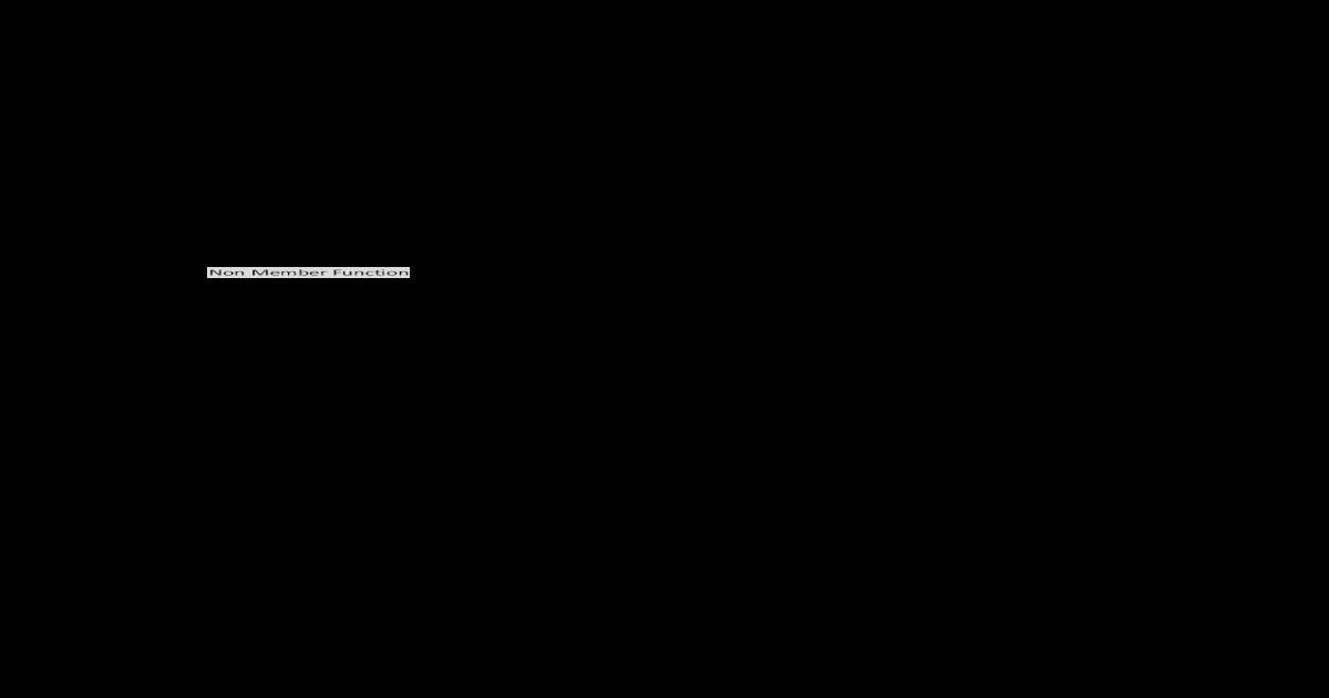 C++ Design Essentials - Gregg to text file     Factorial Sum - ount