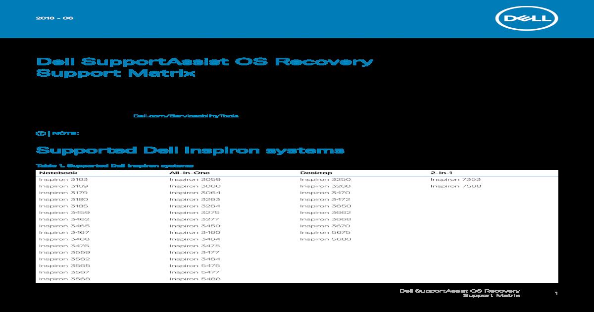 Dell SupportAssist OS Recovery Support Matrixtopics-cdn dell