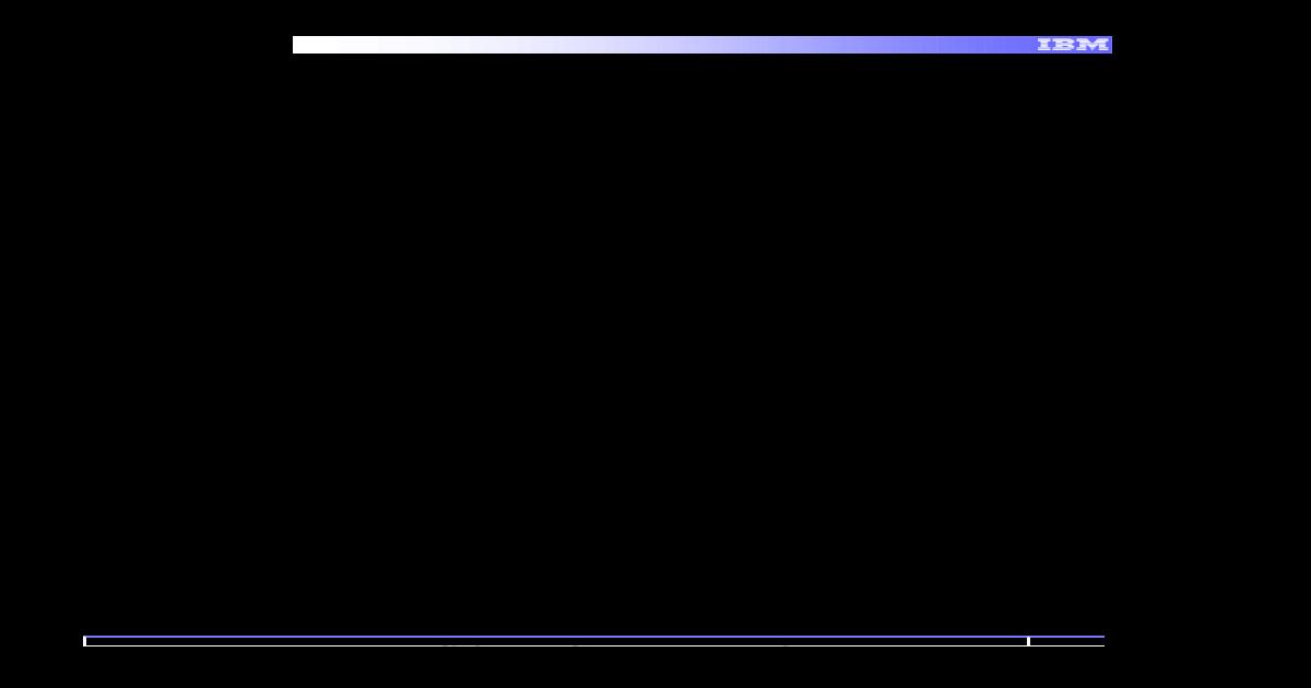db2 optimization techniques for sap database migration and unicode conversion