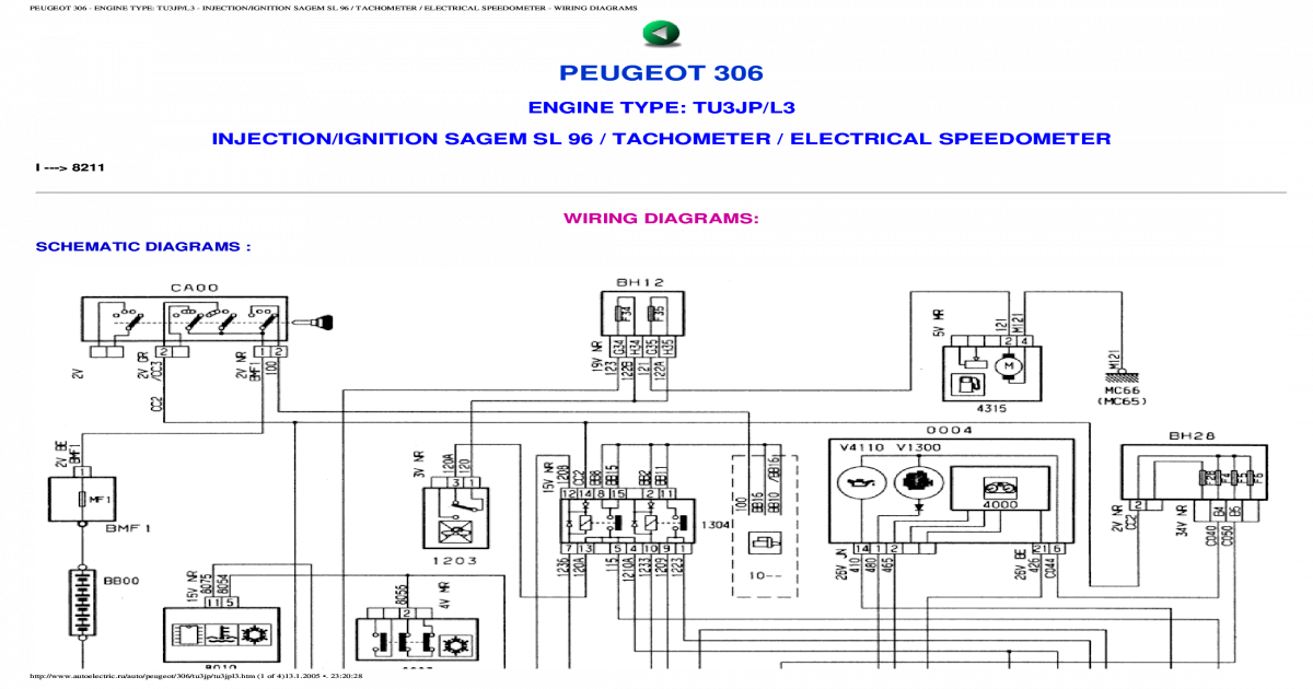 Peugeot 306 Wiring Diagrams