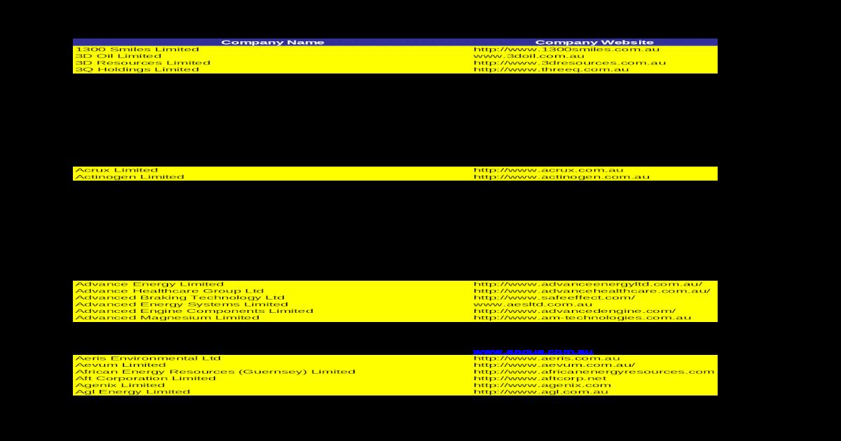 Company List - Venture Capital Directory(1)