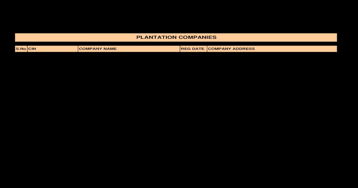 Plantation Companies