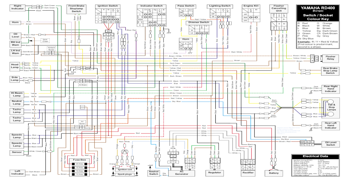 diagram yamaha rd400 wiring diagram full version hd quality