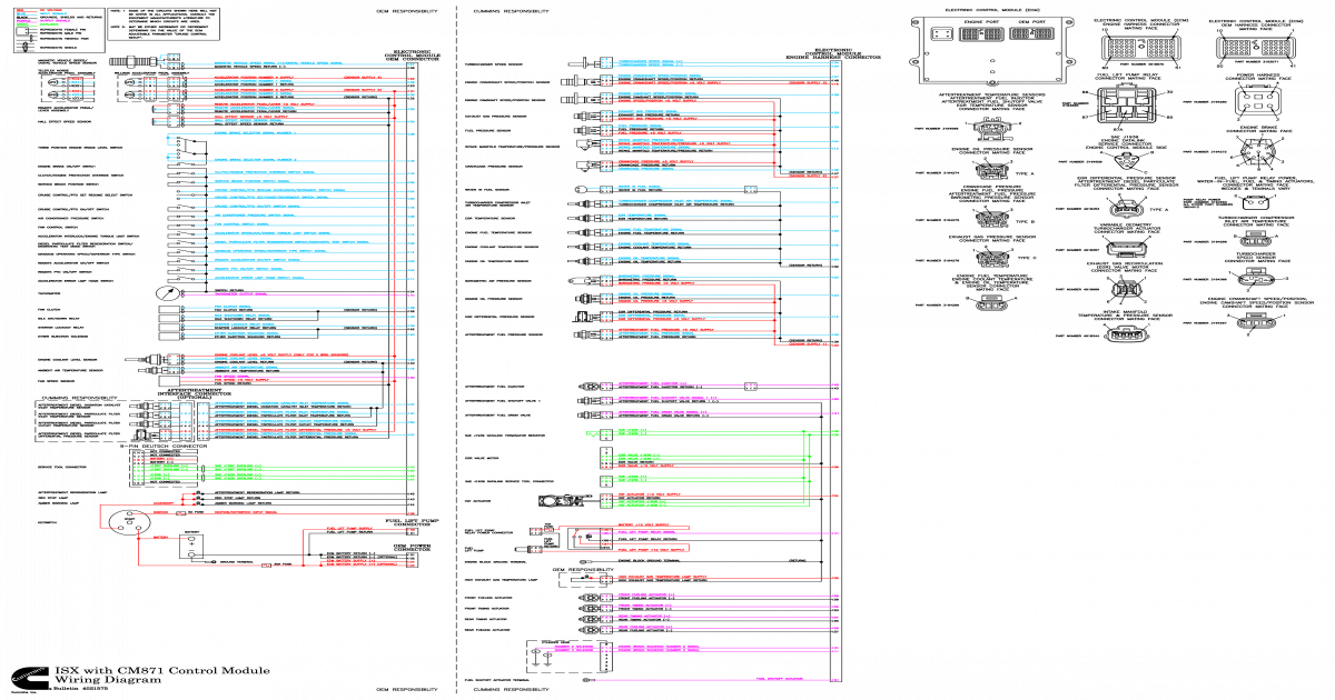 Diagrama de Cableado ISX CM871