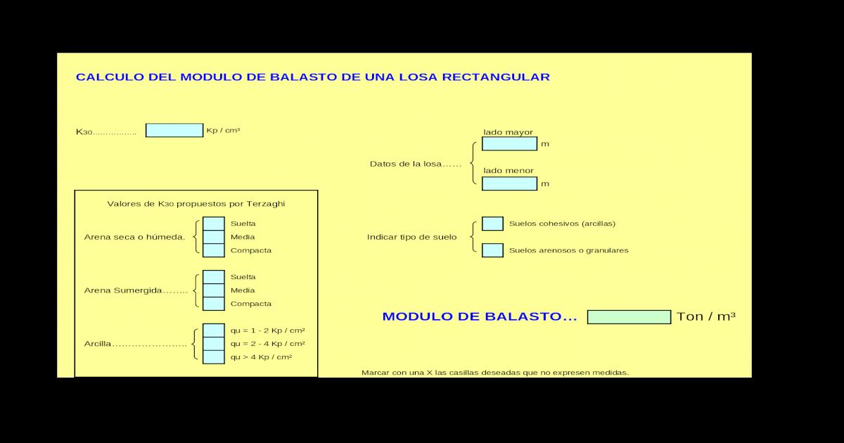 Calculo Modulo De Balasto