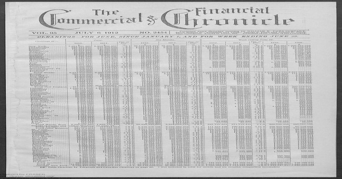 2009 Dollar Bill Us Bank Note Date Year Birthday 1904 9665 Fancy Money Serial Coins & Paper Money
