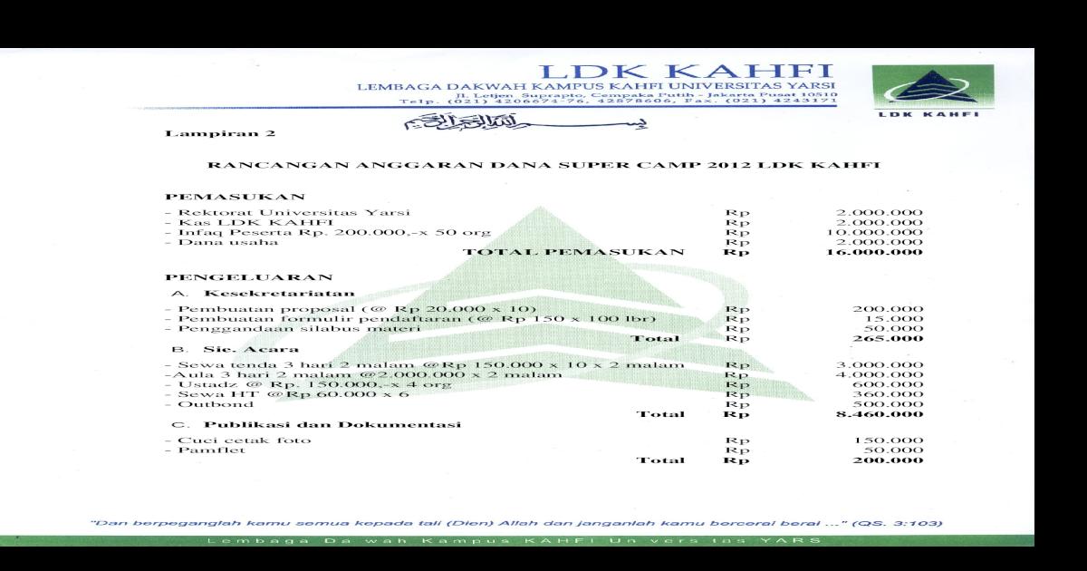 Rencana Anggaran Biaya Supercamp 2013