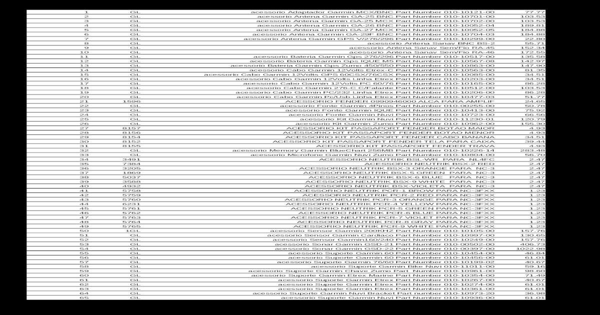 HP Mini 110-3135dx Notebook Ralink/Motorola Bluetooth Treiber Windows 7