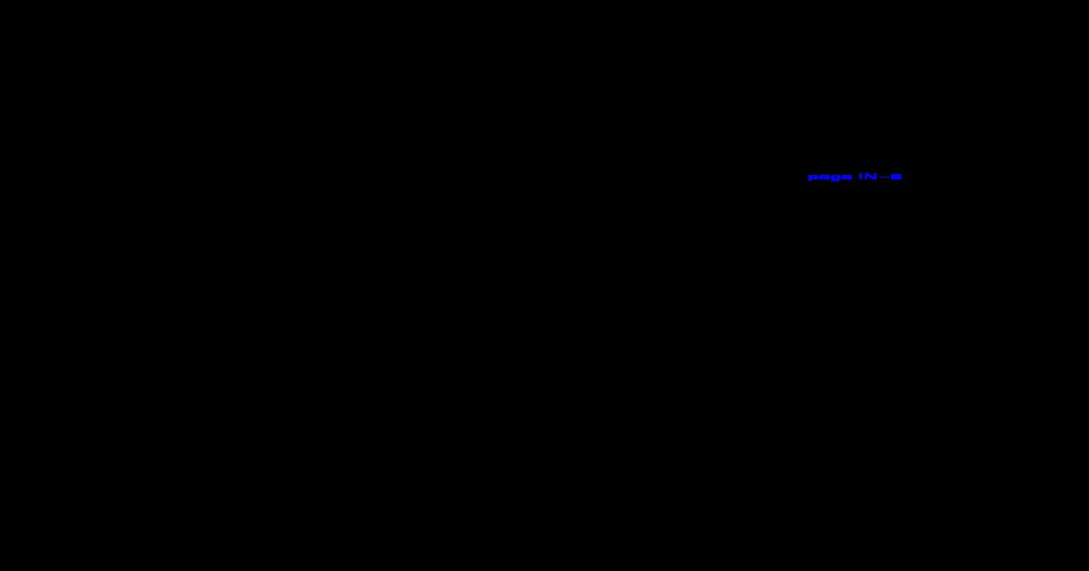 1HD FTE - 1HZ-1HD-T