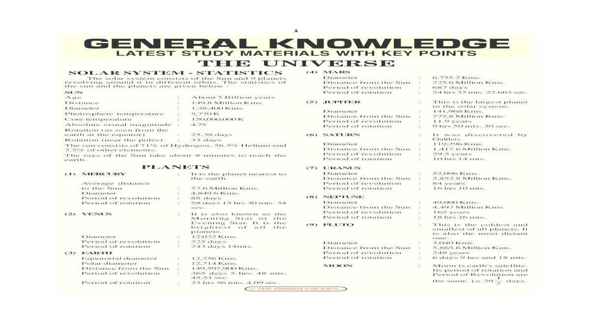General Knowledge A 2 Z
