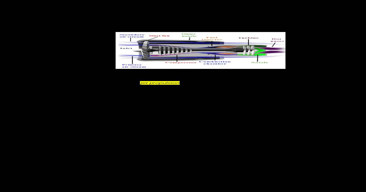How Do Model Rocket Engines Work