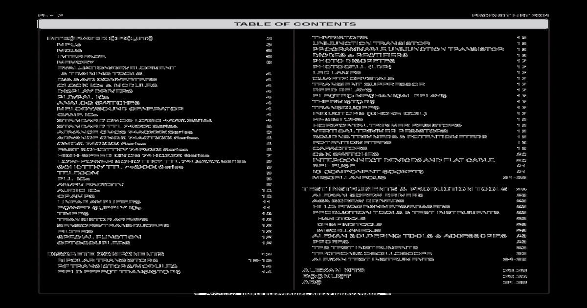 Alexan Prod List 2004