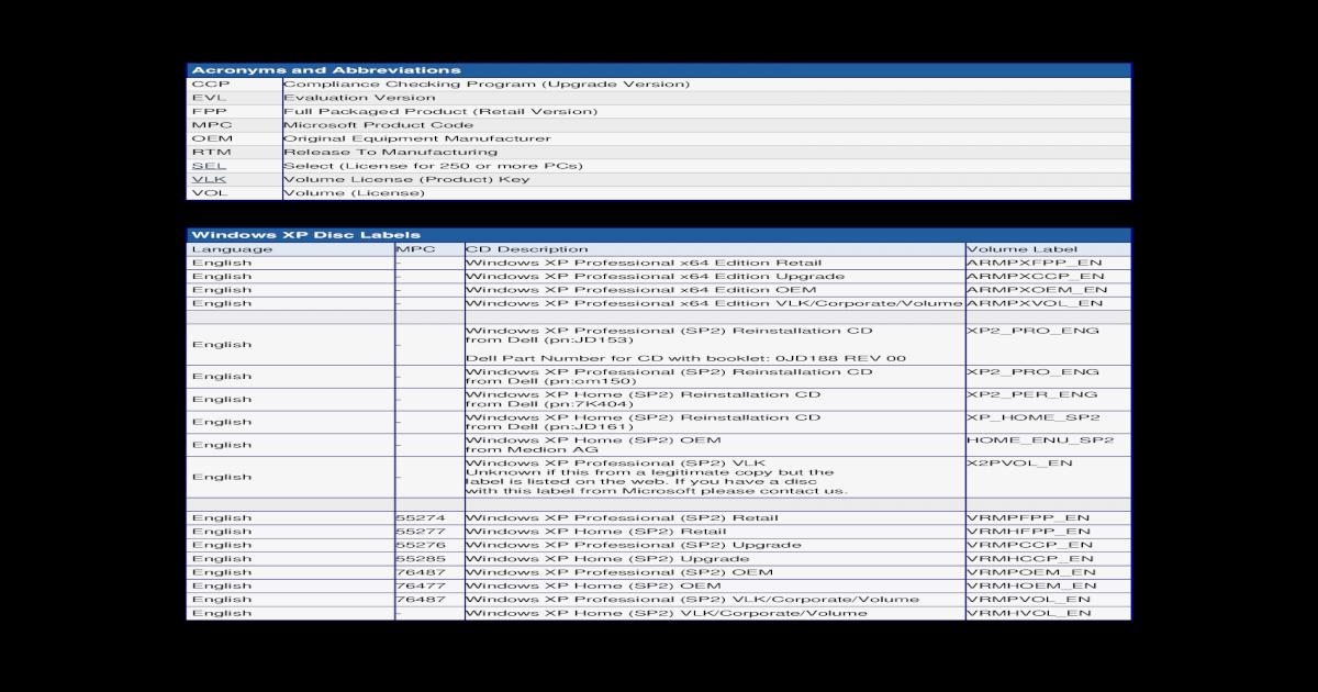 windows xp pro sp2 dell oem product key