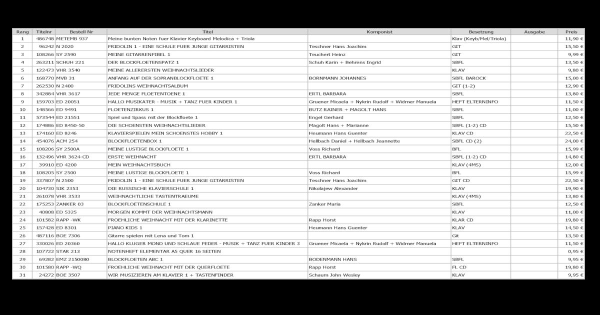 Rang Titelnr Bestell Nr Titel Komponist Besetzung Ausgabe Preis 1