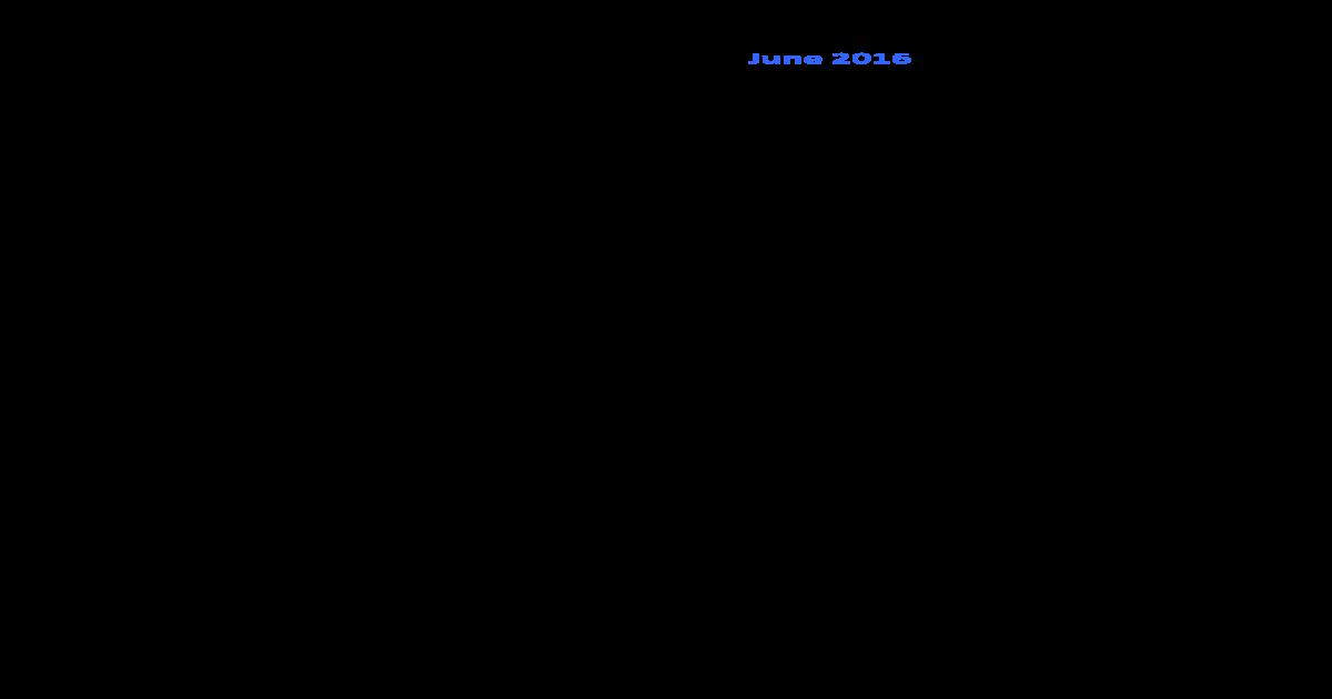 Division Of Condensed Matter Physics June Addison Ram
