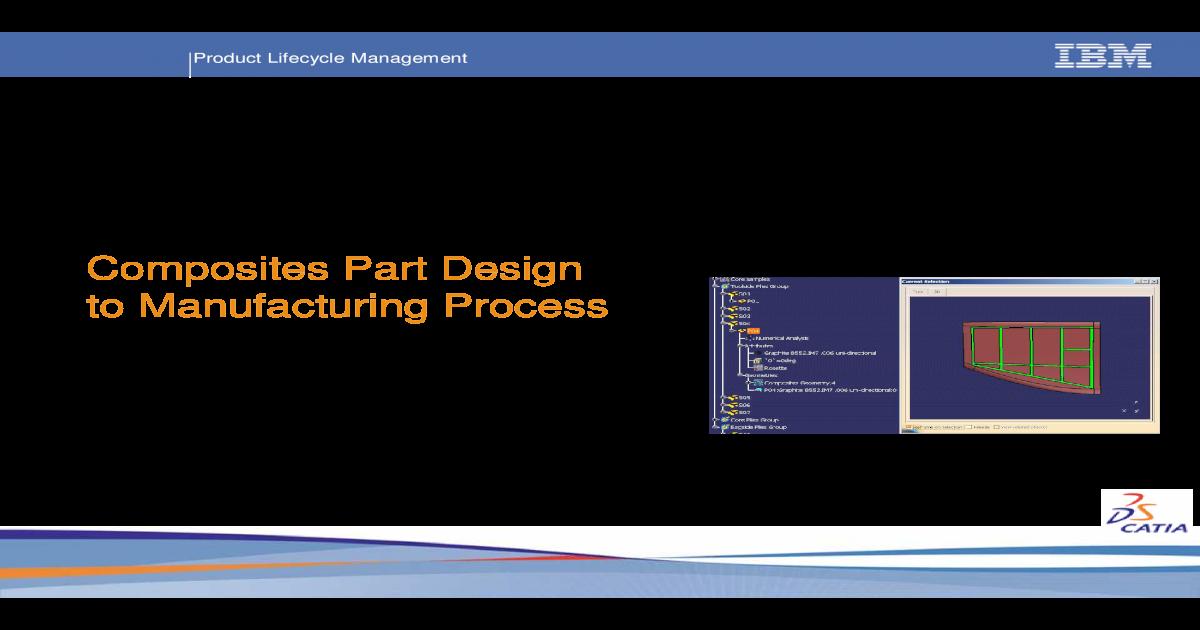 Composites Part Design to Manufacturing Process - Maruf