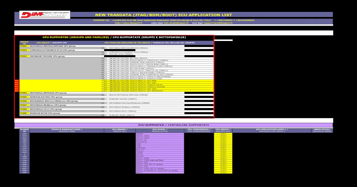 New Trasdata - ECU application list (rel B-15) - Chevrolet / GM
