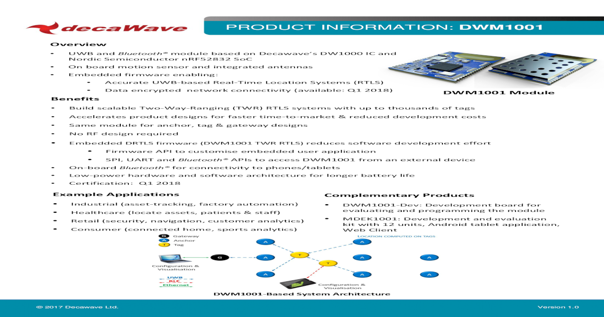 PRODUCT INFORMATION: DWM1001 - DecaWave ??PRODUCT