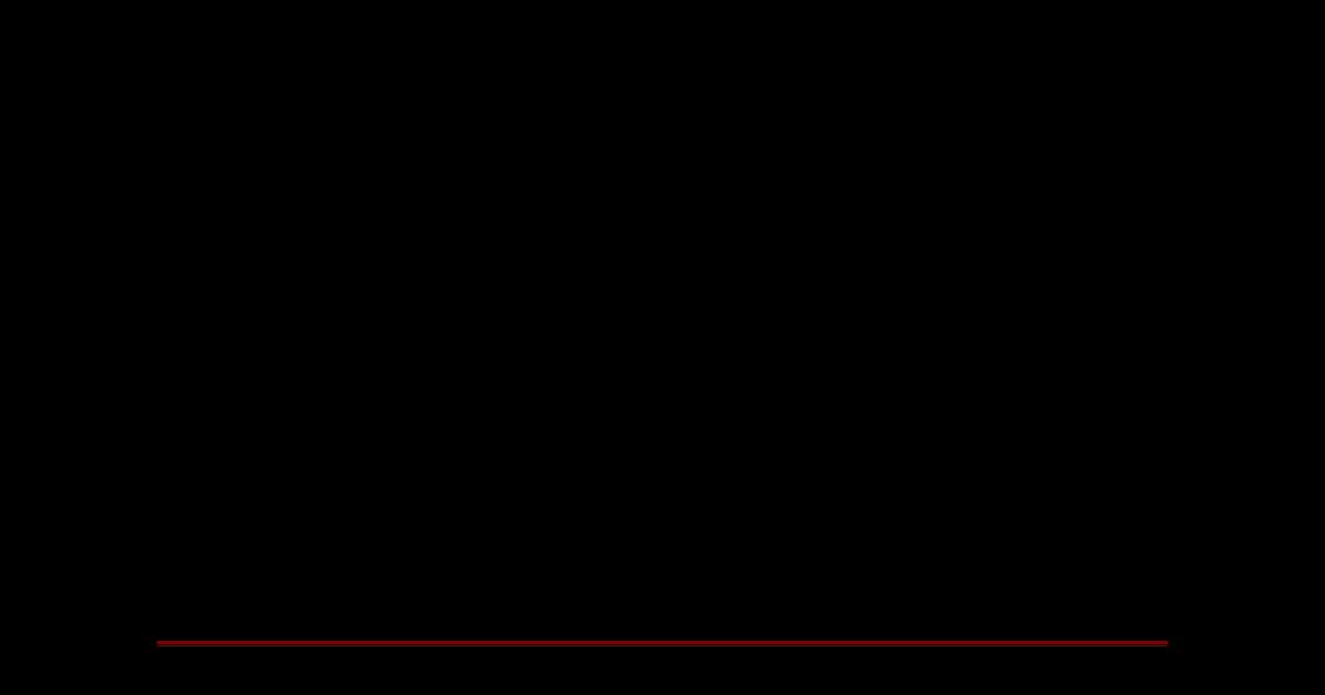 Instrukcja Nr 05 Pomiary Natenia Pn En 12464 12012
