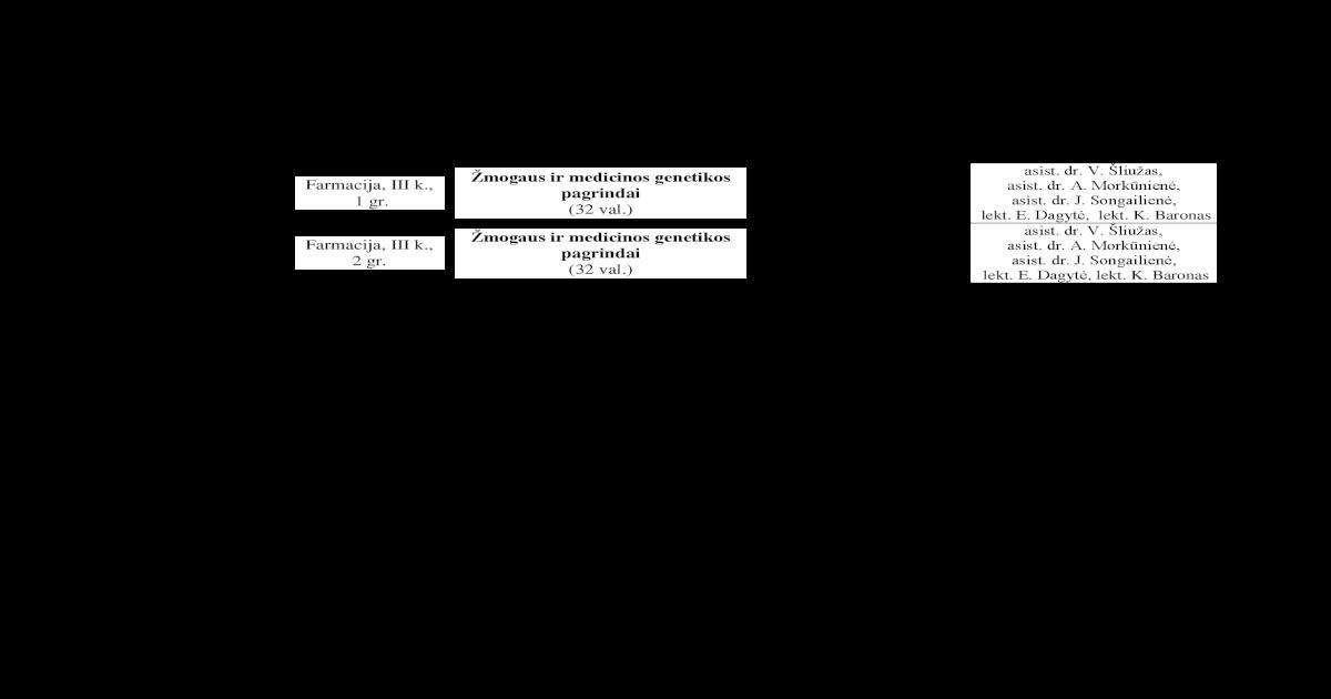 MOGAUS IR MEDICININS GENETIKOS KATEDRA ?MOGAUS BIOLOGIJA (4