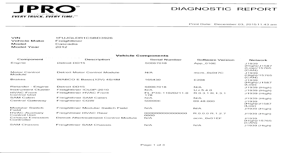 JPRO DIAGNOSTIC REPORT - Ritchie Bros  Auctioneers REPORT