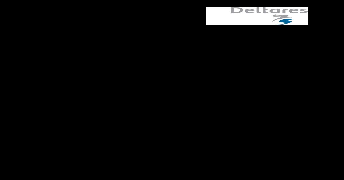 Memo - OSS Subversion Repositories of conversion tool