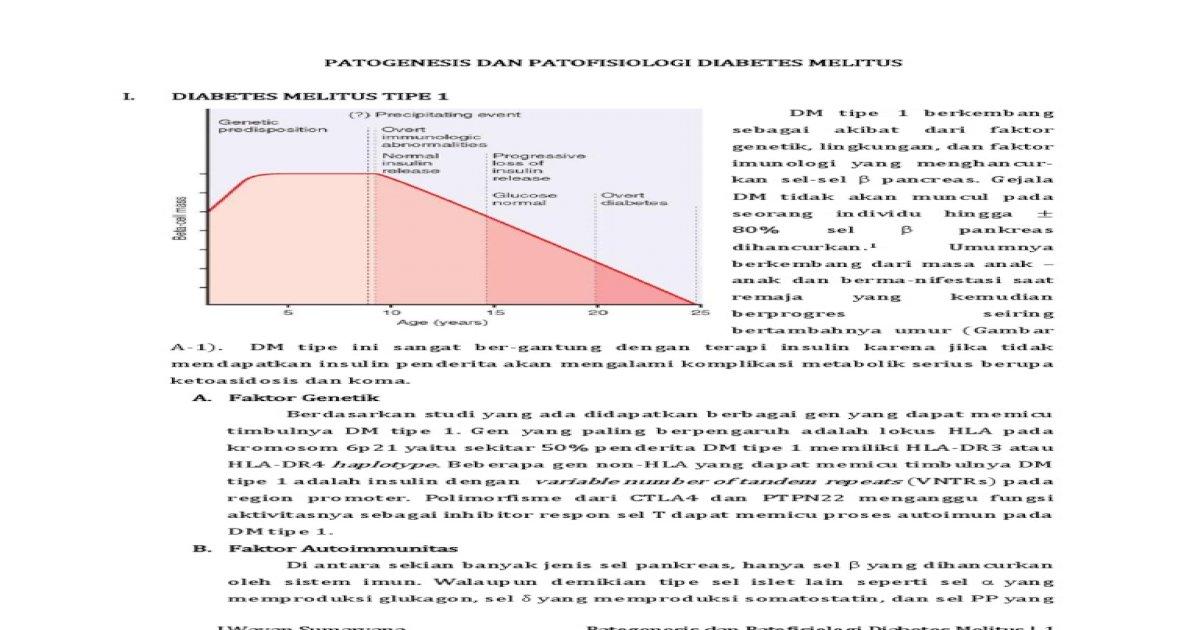 patogénesis diabetes melitus