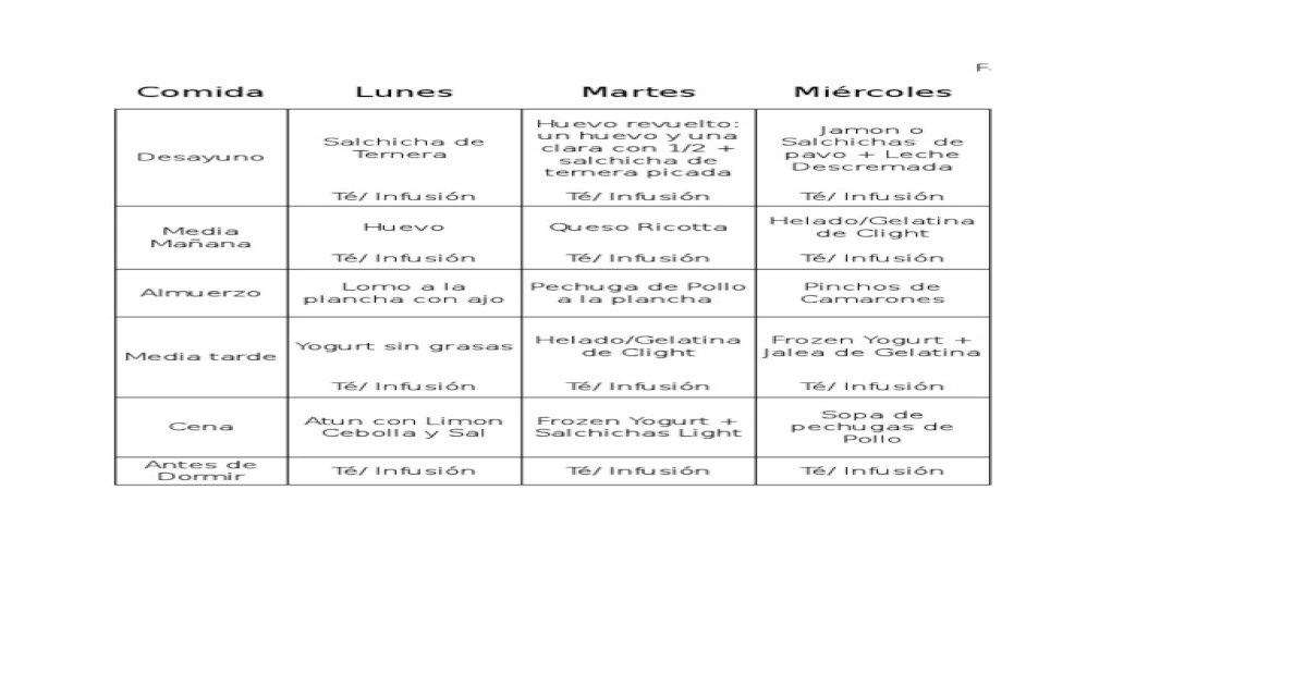 ejemplo de dieta dukan fase ataque dukan diet