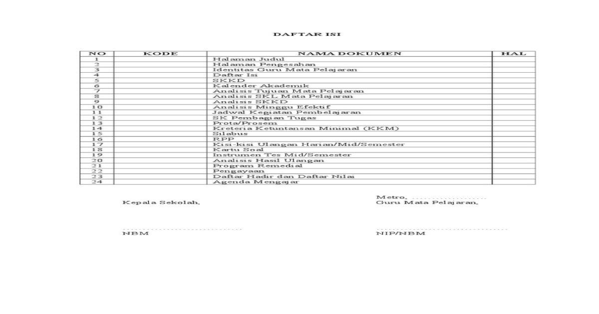 Gambar Daftar Mata Pelajaran