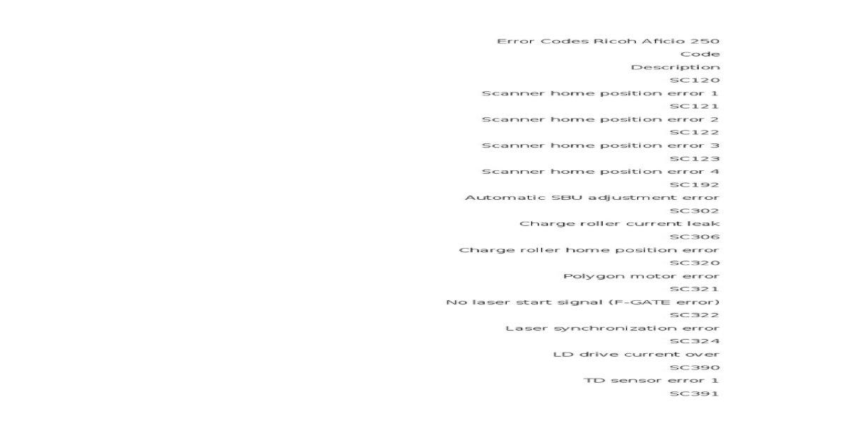 Error Codes Ricoh Aficio 250