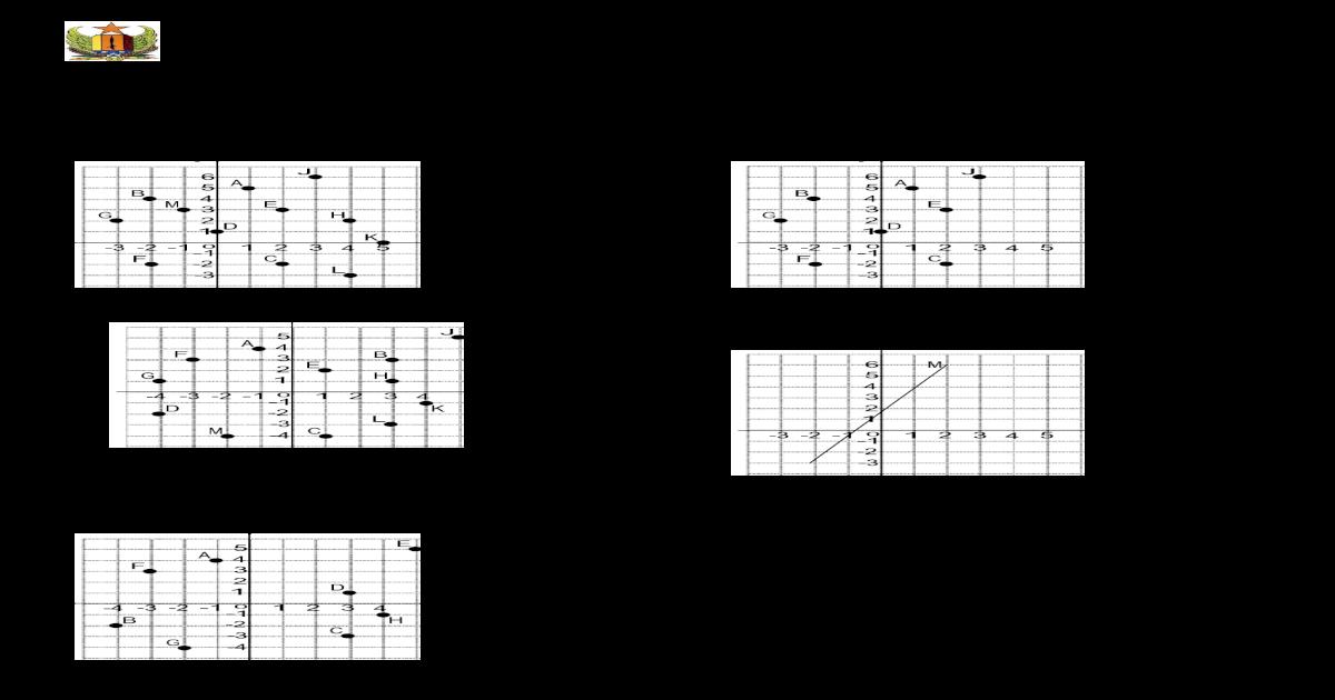 Soal Ulangan Diagram Kartesius Kelas 8